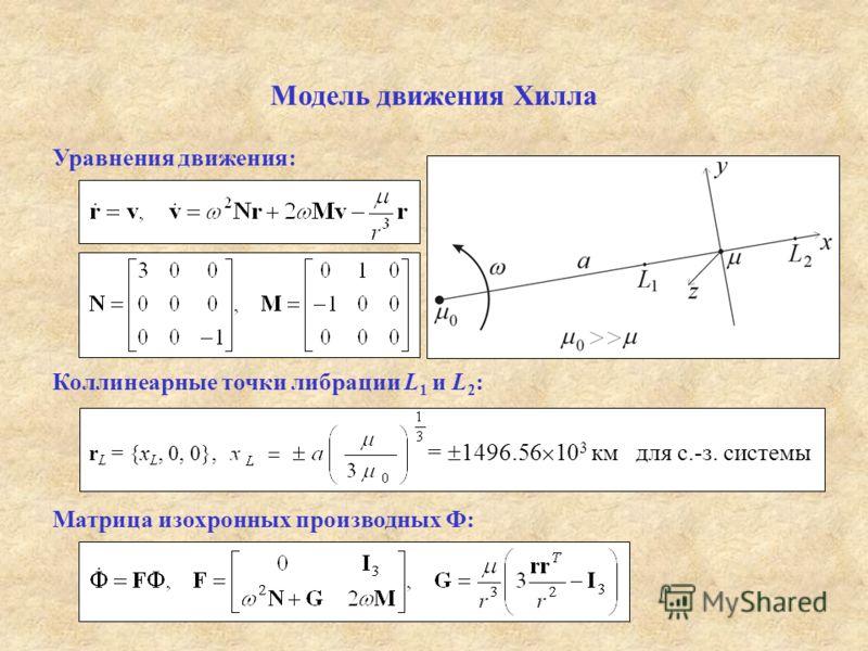 Модель движения Хилла Уравнения движения: Коллинеарные точки либрации L1 L1 и L2:L2: r L = {x L, 0, 0}, = 1496.56 10 3 км для с.-з. системы Матрица изохронных производных Ф:Ф:
