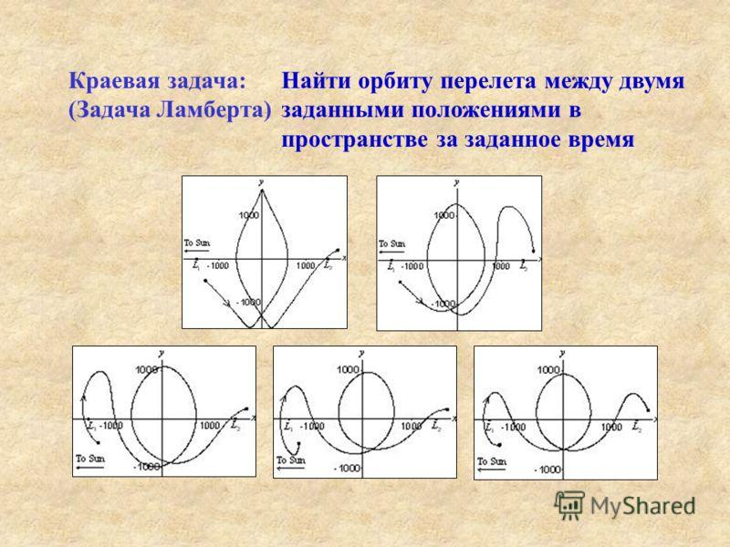Краевая задача: (Задача Ламберта) Найти орбиту перелета между двумя заданными положениями в пространстве за заданное время