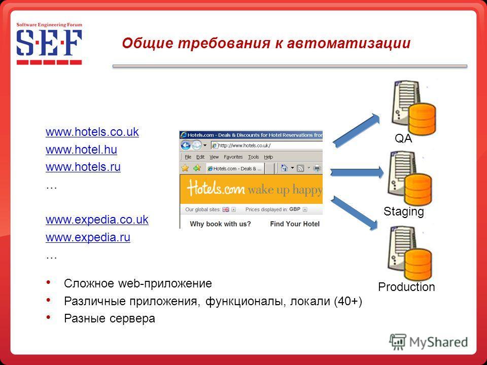www.hotels.co.uk www.hotel.hu www.hotels.ru … www.expedia.co.uk www.expedia.ru … Общие требования к автоматизации QA Staging Production Сложное web-приложение Различные приложения, функционалы, локали (40+) Разные сервера