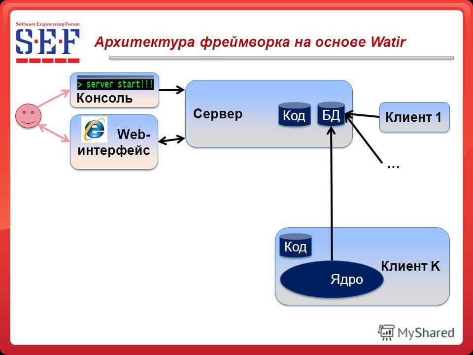 Сервер Архитектура фреймворка на основе Watir БД Код Клиент K Код Ядро Клиент 1 … Web- интерфейс Консоль