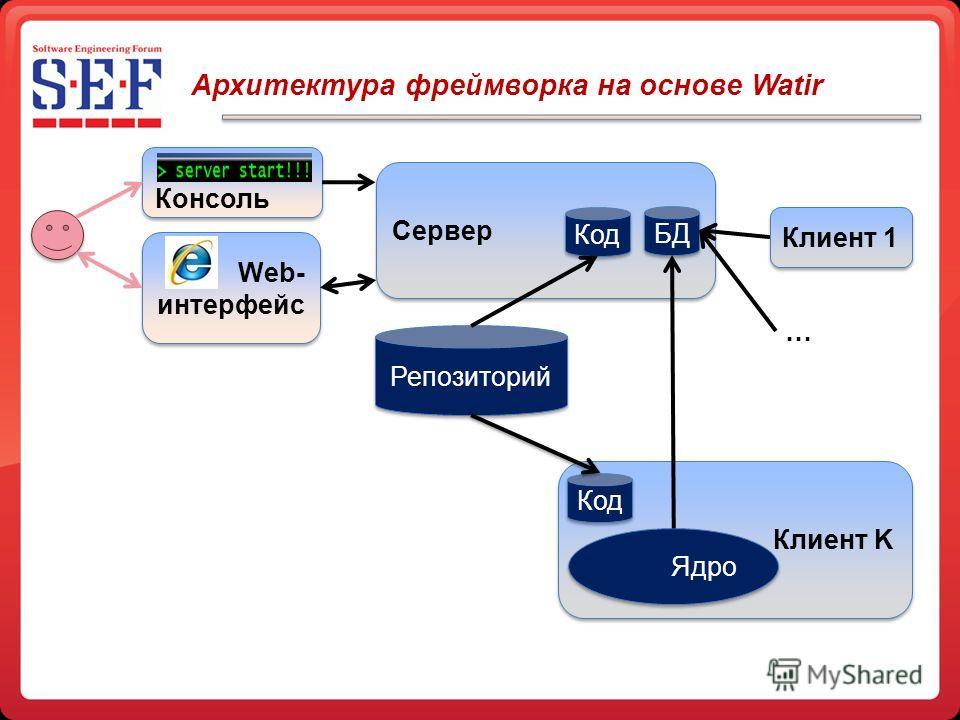 Сервер Архитектура фреймворка на основе Watir БД Код Репозиторий Клиент K Код Ядро Клиент 1 … Web- интерфейс Консоль
