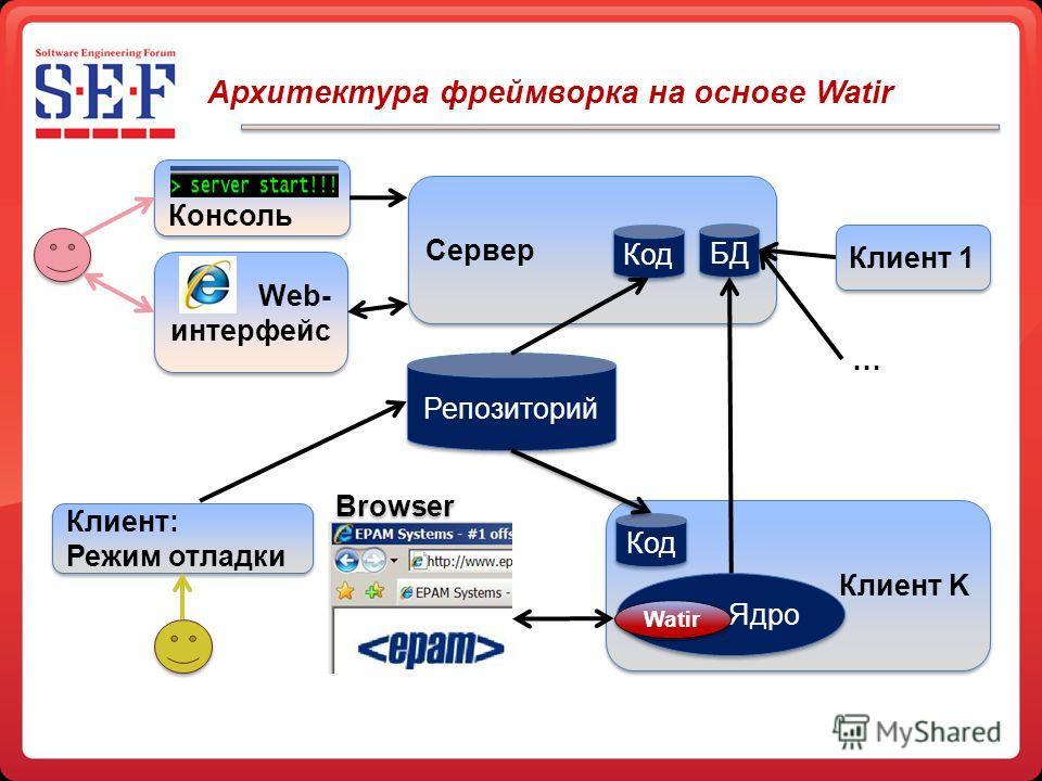 Сервер Архитектура фреймворка на основе Watir БД Код Репозиторий Клиент K Код Ядро Клиент 1 … Web- интерфейс Консоль Watir Browser Клиент: Режим отладки Клиент: Режим отладки