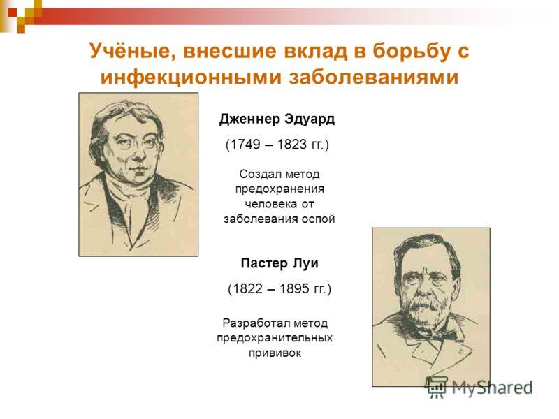 Учёные, внесшие вклад в борьбу с инфекционными заболеваниями Дженнер Эдуард (1749 – 1823 гг.) Пастер Луи (1822 – 1895 гг.) Создал метод предохранения человека от заболевания оспой Разработал метод предохранительных прививок