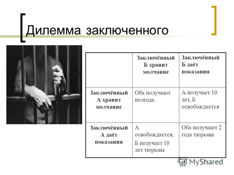Дилемма заключенного Заключённый Б хранит молчание Заключённый Б даёт показания Заключённый А хранит молчание Оба получают полгода. А получает 10 лет, Б освобождается Заключённый А даёт показания А освобождается, Б получает 10 лет тюрьмы Оба получают