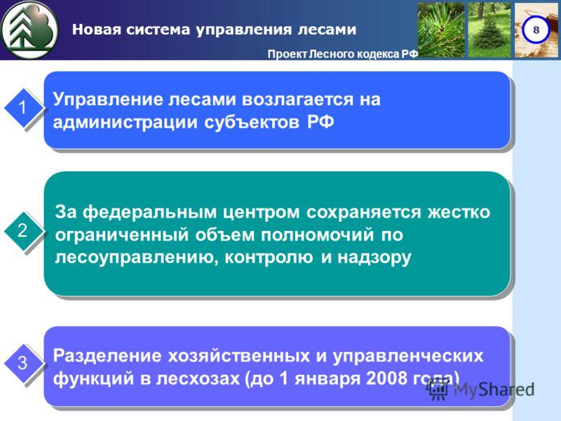 8 Новая система управления лесами Проект Лесного кодекса РФ Управление лесами возлагается на администрации субъектов РФ 1 За федеральным центром сохраняется жестко ограниченный объем полномочий по лесоуправлению, контролю и надзору 2 Разделение хозяй