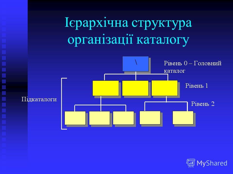 Ієрархічна структура організації каталогу