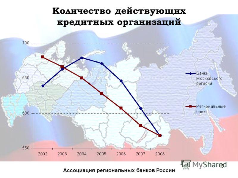 5 Количество действующих кредитных организаций Ассоциация региональных банков России