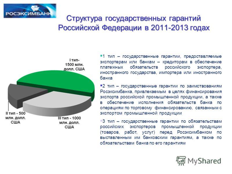 1 тип – государственные гарантии, предоставляемые экспортерам или банкам – кредиторам в обеспечение платежных обязательств российского экспортера, иностранного государства, импортера или иностранного банка 2 тип – государственные гарантии по заимство