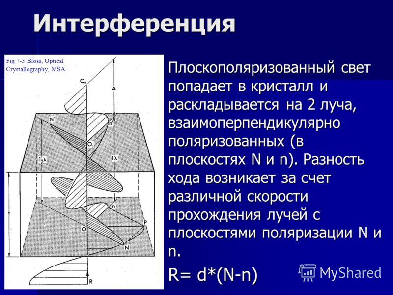Интерференция Плоскополяризованный свет попадает в кристалл и раскладывается на 2 луча, взаимоперпендикулярно поляризованных (в плоскостях N и n). Разность хода возникает за счет различной скорости прохождения лучей с плоскостями поляризации N и n. R