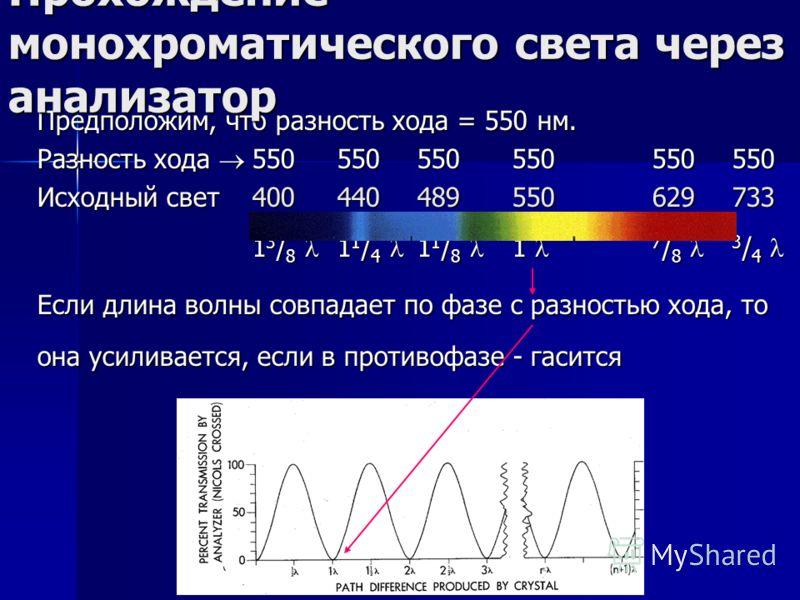 Предположим, что разность хода = 550 нм. Разность хода 550550550550550550 Исходный свет 400440489550629733 1 3 / 8 1 1 / 4 1 1 / 8 1 7 / 8 3 / 4 1 3 / 8 1 1 / 4 1 1 / 8 1 7 / 8 3 / 4 Если длина волны совпадает по фазе с разностью хода, то она усилива