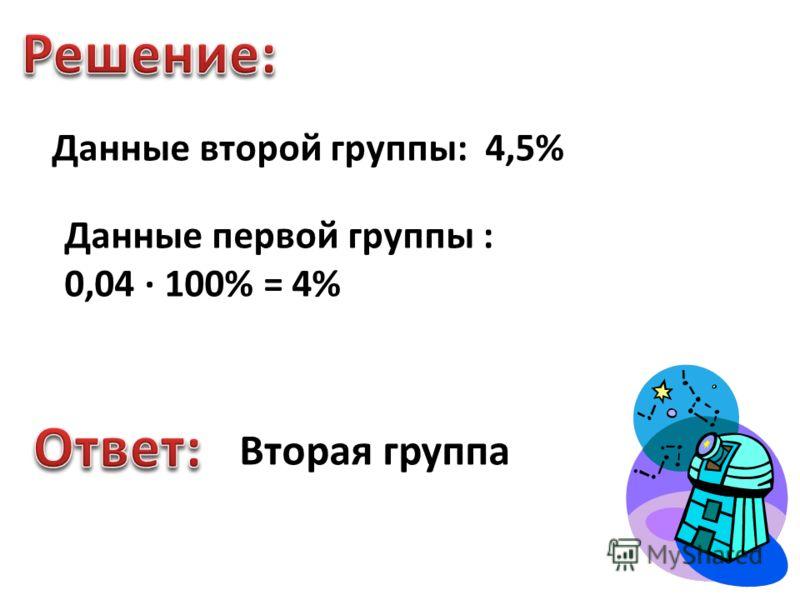 Данные второй группы: 4,5% Данные первой группы : 0,04 100% = 4% Вторая группа