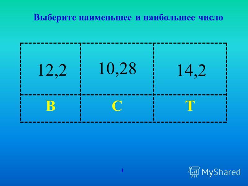 Выберите наименьшее и наибольшее число 4 ТСВ 12,2 14,2 10,28