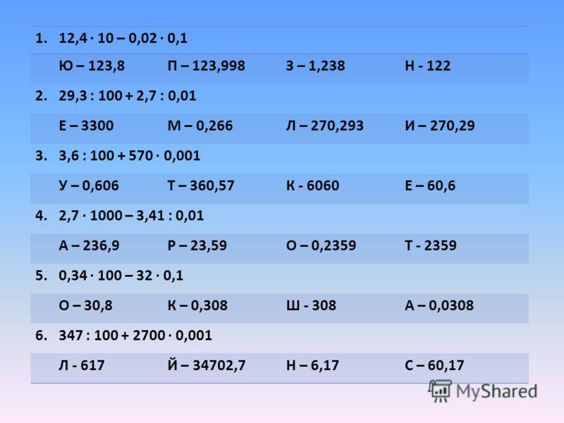 1.12,4 10 – 0,02 0,1 Ю – 123,8П – 123,998З – 1,238Н - 122 2.29,3 : 100 + 2,7 : 0,01 Е – 3300М – 0,266Л – 270,293И – 270,29 3.3,6 : 100 + 570 0,001 У – 0,606Т – 360,57К - 6060Е – 60,6 4.2,7 1000 – 3,41 : 0,01 А – 236,9Р – 23,59О – 0,2359Т - 2359 5.0,3