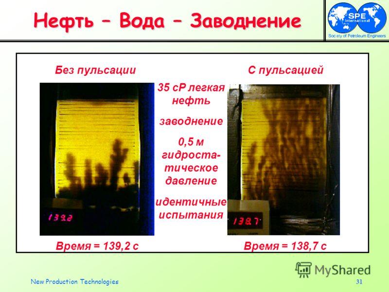 New Production Technologies31 Нефть – Вода – Заводнение Время = 139,2 сВремя = 138,7 с 35 cP легкая нефть заводнение 0,5 м гидроста- тическое давление идентичные испытания Без пульсацииС пульсацией