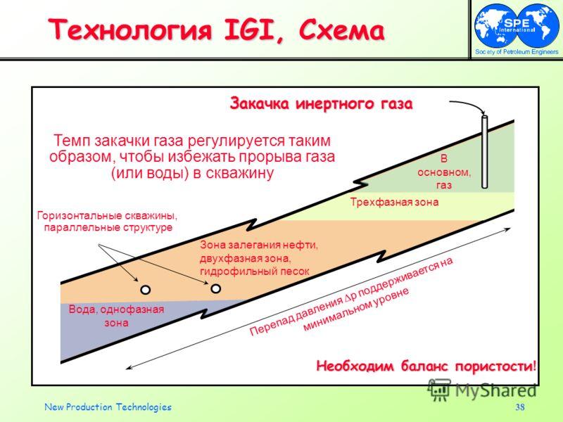 New Production Technologies38 Технология IGI, Схема Зона залегания нефти, двухфазная зона, гидрофильный песок Горизонтальные скважины, параллельные структуре Закачка инертного газа Перепад давления p поддерживается на минимальном уровне Темп закачки