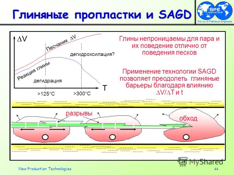 New Production Technologies44 Глиняные пропластки и SAGD V T дегидроксилация? дегидрация Песчаник V Реакция глины разрывы обход Применение технологии SAGD позволяет преодолеть глиняные барьеры благодаря влиянию V/ T и t Глины непроницаемы для пара и