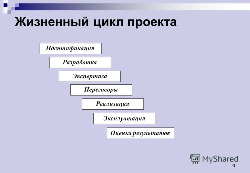 4 Жизненный цикл проекта Идентификация Разработка Экспертиза Переговоры Реализация Эксплуатация Оценка результатов