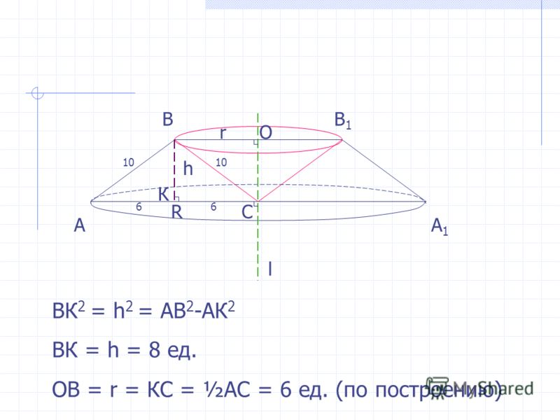 АА1А1 ВК 2 = h 2 = AB 2 -АК 2 ВК = h = 8 ед. ОВ = r = КС = ½АС = 6 ед. (по построению) ВВ1В1 С l К h R rО 6 10 6