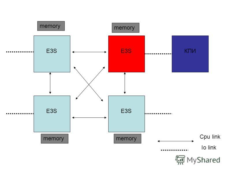 E3S Cpu link Io link КПИ memory
