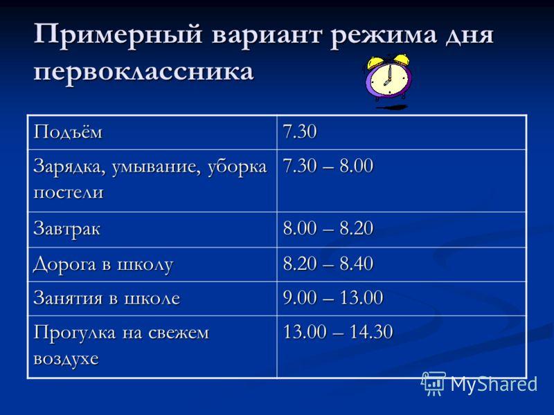 Примерный вариант режима дня первоклассника Подъём7.30 Зарядка, умывание, уборка постели 7.30 – 8.00 Завтрак 8.00 – 8.20 Дорога в школу 8.20 – 8.40 Занятия в школе 9.00 – 13.00 Прогулка на свежем воздухе 13.00 – 14.30