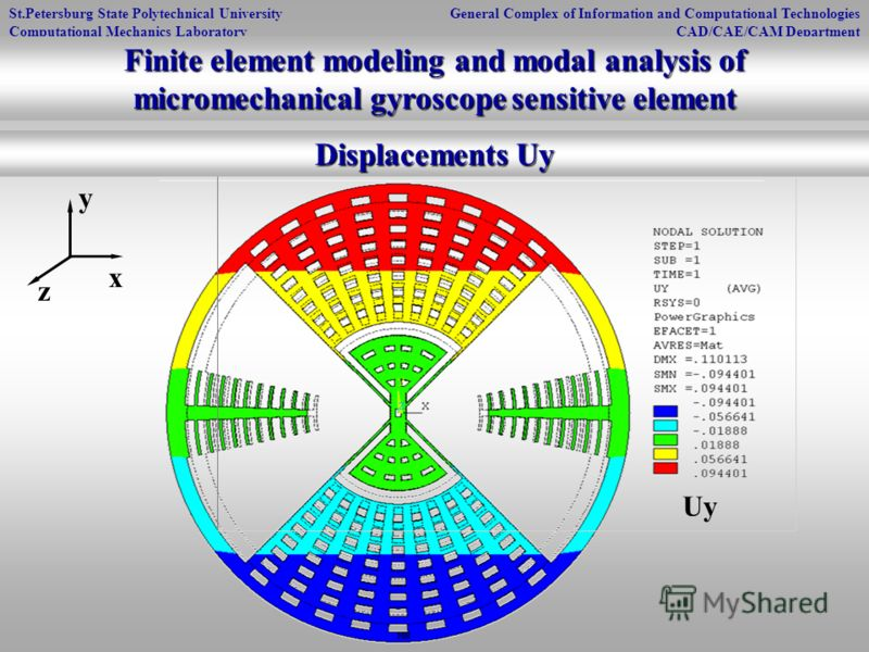 St.Petersburg State Polytechnical University Computational Mechanics Laboratory General Complex of Information and Computational Technologies CAD/CAE/CAM Department Uy x z y Displacements Uy Finite element modeling and modal analysis of micromechanic