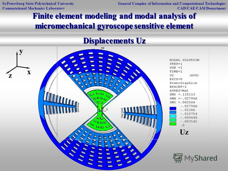 St.Petersburg State Polytechnical University Computational Mechanics Laboratory General Complex of Information and Computational Technologies CAD/CAE/CAM Department Uz x z y Displacements Uz Finite element modeling and modal analysis of micromechanic