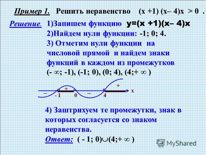Пример 1. Решить неравенство (х +1) (х– 4)х > 0. Решение. 1)Запишем функцию у=(х +1)(х– 4)х 2)Найдем нули функции: -1; 0; 4. 3) Отметим нули функции на числовой прямой и найдем знаки функций в каждом из промежутков (- ; -1), (-1; 0), (0; 4), (4;+ ) x