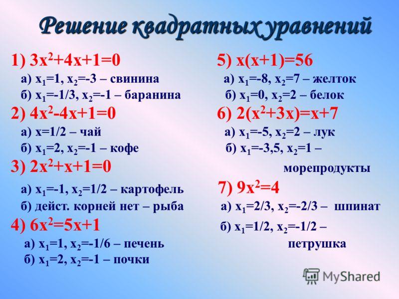 Решение квадратных уравнений 1) 3х 2 +4х+1=0 5) х(х+1)=56 а) х 1 =1, х 2 =-3 – свинина а) х 1 =-8, х 2 =7 – желток б) х 1 =-1/3, х 2 =-1 – баранина б) х 1 =0, х 2 =2 – белок 2) 4х 2 -4х+1=0 6) 2(х 2 +3х)=х+7 а) х=1/2 – чай а) х 1 =-5, х 2 =2 – лук б)