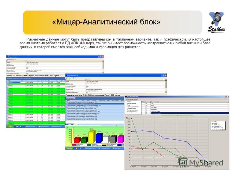 «Мицар-Аналитический блок» Расчетные данные могут быть представлены как в табличном варианте, так и графическом. В настоящее время система работает с БД АПК «Мицар», так же он имеет возможность настраиваться к любой внешней базе данных, в которой име