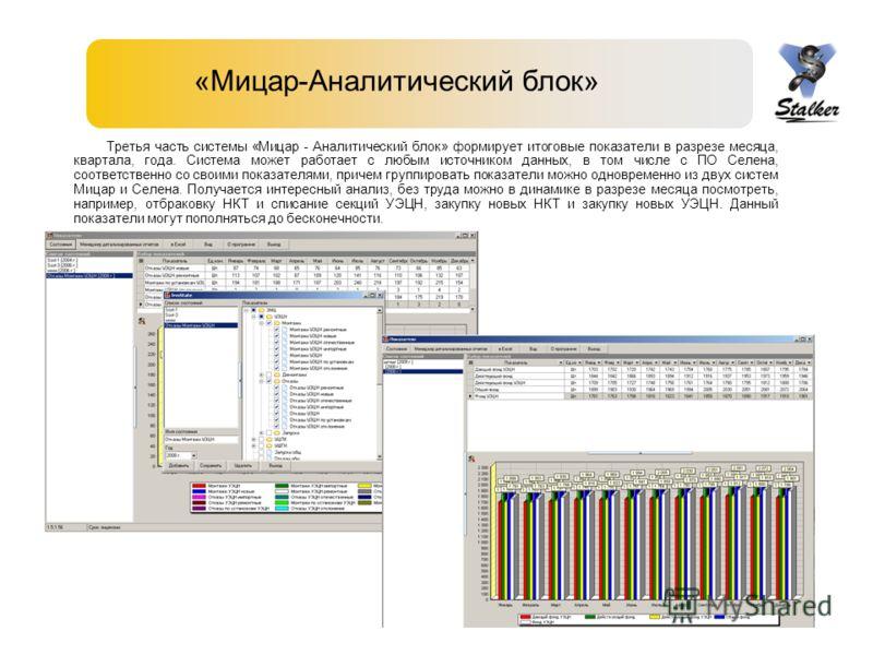 «Мицар-Аналитический блок» Третья часть системы «Мицар - Аналитический блок» формирует итоговые показатели в разрезе месяца, квартала, года. Система может работает с любым источником данных, в том числе с ПО Селена, соответственно со своими показател