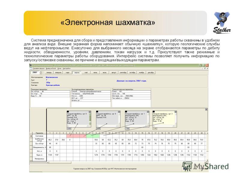 «Электронная шахматка» Система предназначена для сбора и представления информации о параметрах работы скважины в удобном для анализа виде. Внешне экранная форма напоминает обычную «шахматку», которую геологические службы ведут на нефтепромысле. Ежесу