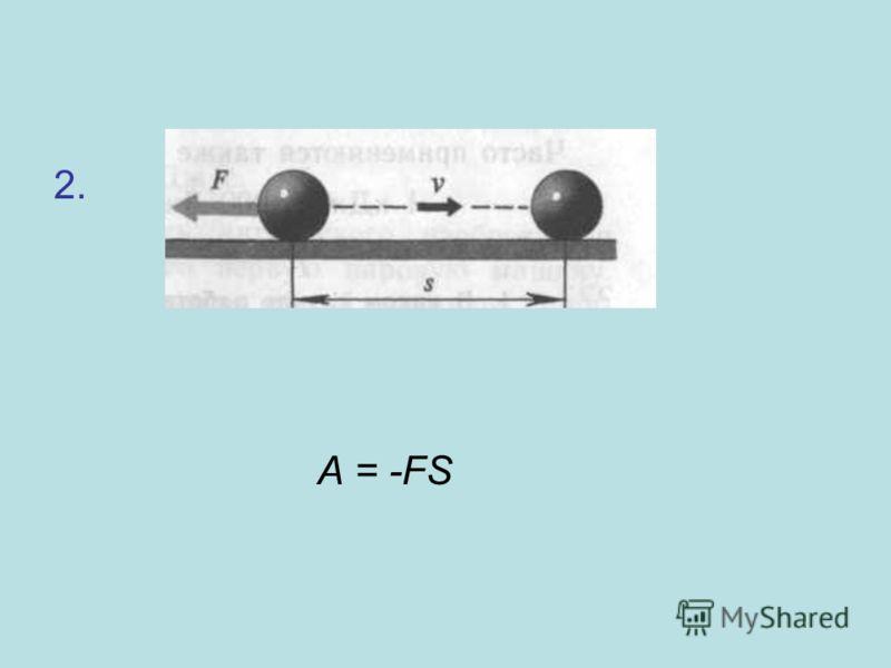 Правила расчета механической работы: 1. А = FS