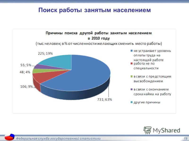 19Федеральная служба государственной статистики Поиск работы занятым населением