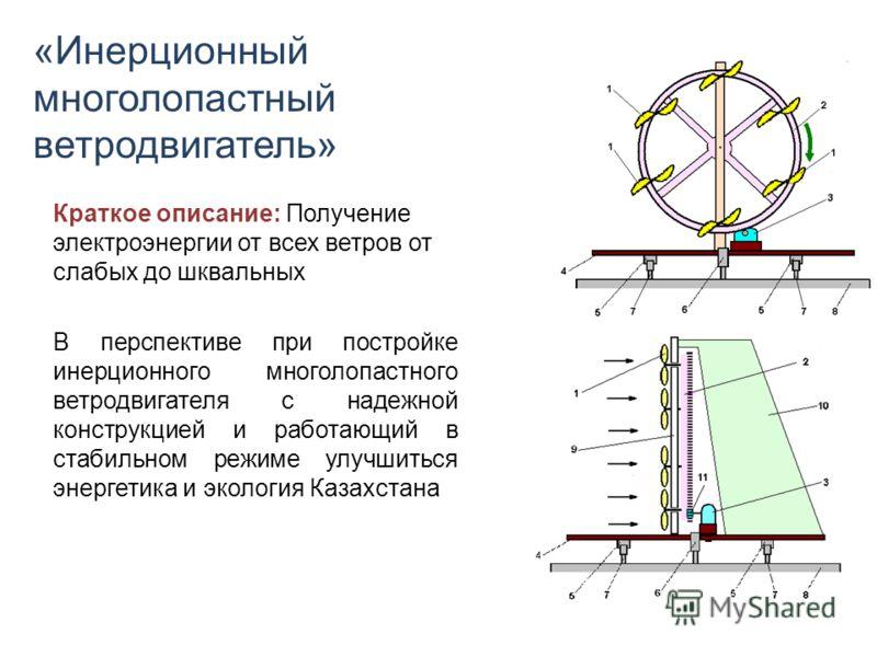 «Инерционный многолопастный ветродвигатель» Краткое описание: Получение электроэнергии от всех ветров от слабых до шквальных В перспективе при постройке инерционного многолопастного ветродвигателя с надежной конструкцией и работающий в стабильном реж