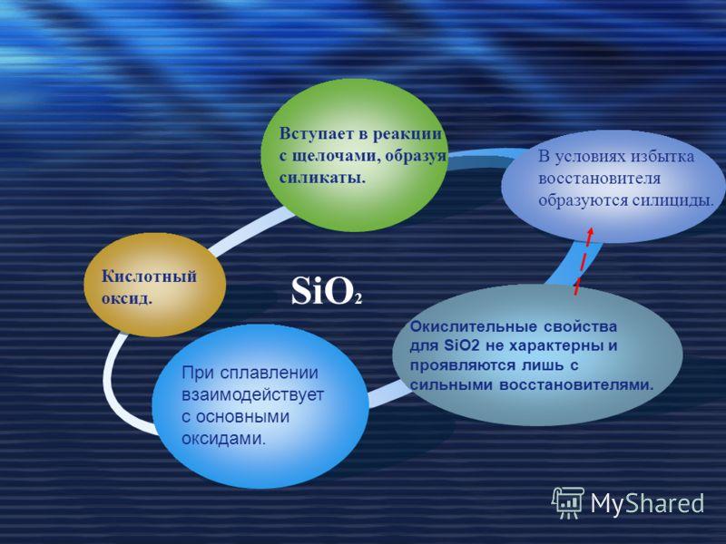 Кислотный оксид. Вступает в реакции с щелочами, образуя силикаты. В условиях избытка восстановителя образуются силициды. Окислительные свойства для SiO2 не характерны и проявляются лишь с сильными восстановителями. При сплавлении взаимодействует с ос