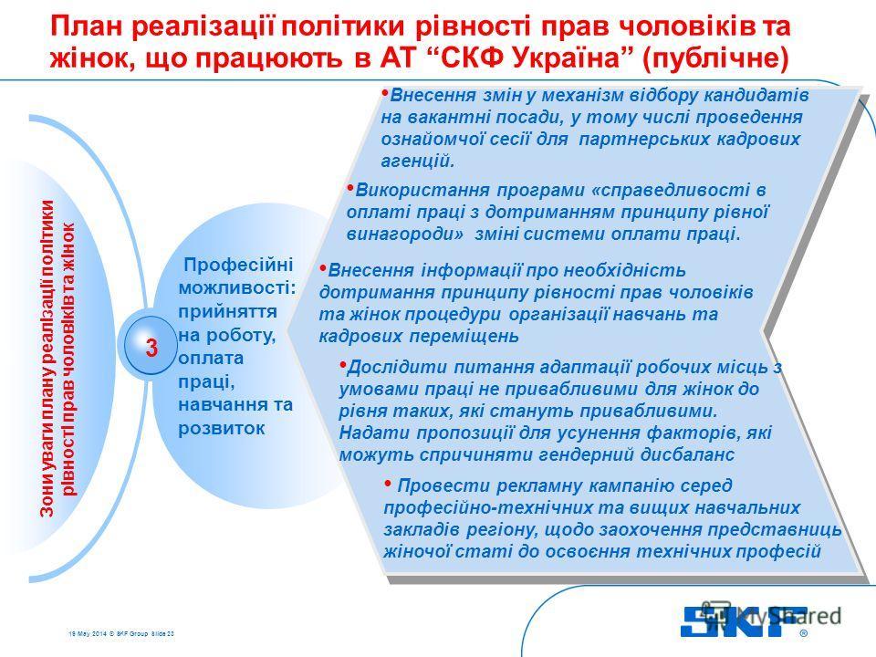 19 May 2014 © SKF Group Slide 23 Зони уваги плану реалізації політики рівності прав чоловіків та жінок План реалізації політики рівності прав чоловіків та жінок, що працюють в АТ СКФ Україна (публічне) Професійні можливості: прийняття на роботу, опла