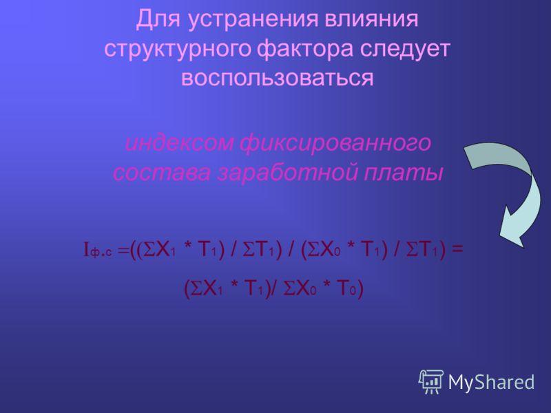 Для устранения влияния структурного фактора следует воспользоваться индексом фиксированного состава заработной платы ф. с ( X 1 * T 1 ) / T 1 ) / ( X 0 * T 1 ) / T 1 ) = ( X 1 * T 1 )/ X 0 * T 0 )