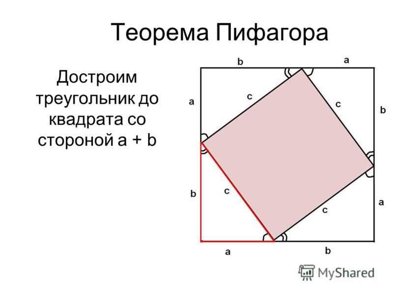 Теорема Пифагора Достроим треугольник до квадрата со стороной а + b