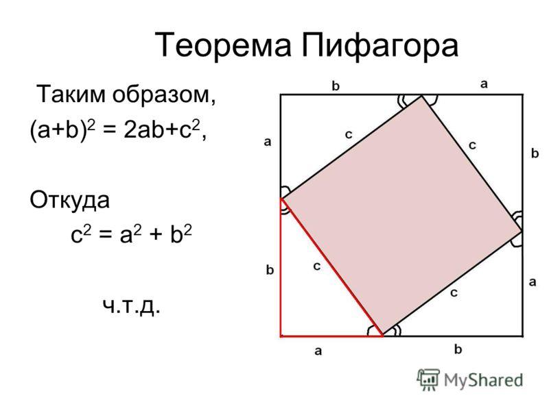 Теорема Пифагора Таким образом, (а+b) 2 = 2ab+c 2, Откуда с 2 = а 2 + b 2 ч.т.д.