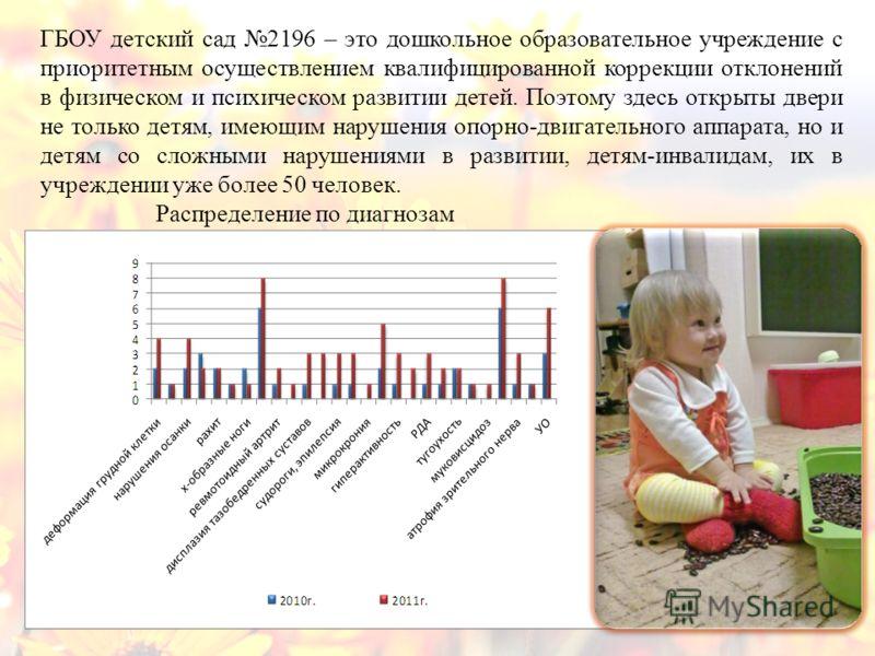 ГБОУ детский сад 2196 – это дошкольное образовательное учреждение с приоритетным осуществлением квалифицированной коррекции отклонений в физическом и психическом развитии детей. Поэтому здесь открыты двери не только детям, имеющим нарушения опорно-дв