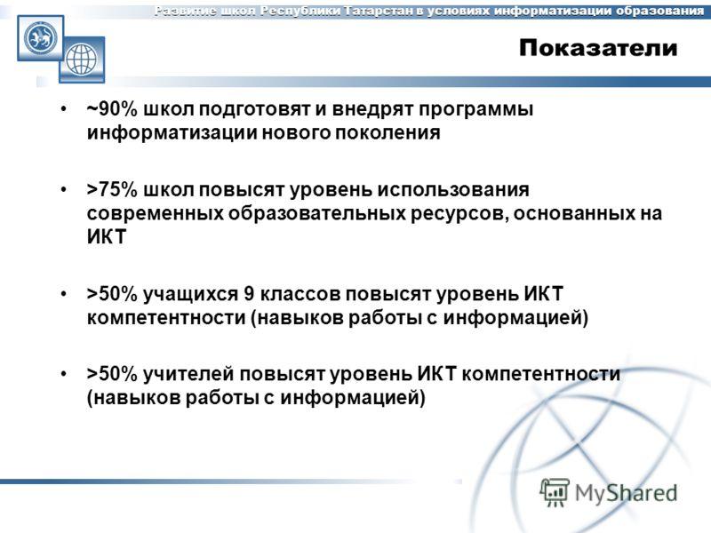 Развитие школ Республики Татарстан в условиях информатизации образования Показатели ~90% школ подготовят и внедрят программы информатизации нового поколения >75% школ повысят уровень использования современных образовательных ресурсов, основанных на И