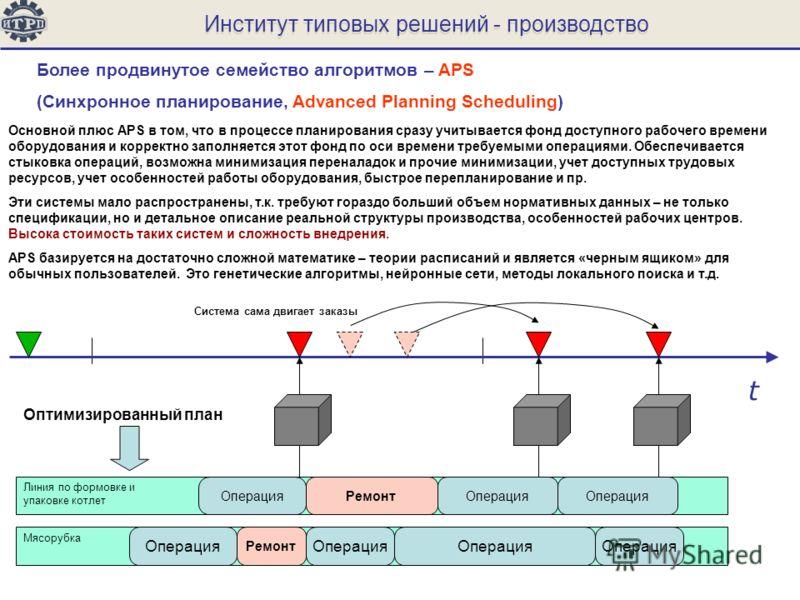 Институт типовых решений - производство Более продвинутое семейство алгоритмов – APS (Синхронное планирование, Advanced Planning Scheduling) Основной плюс APS в том, что в процессе планирования сразу учитывается фонд доступного рабочего времени обору