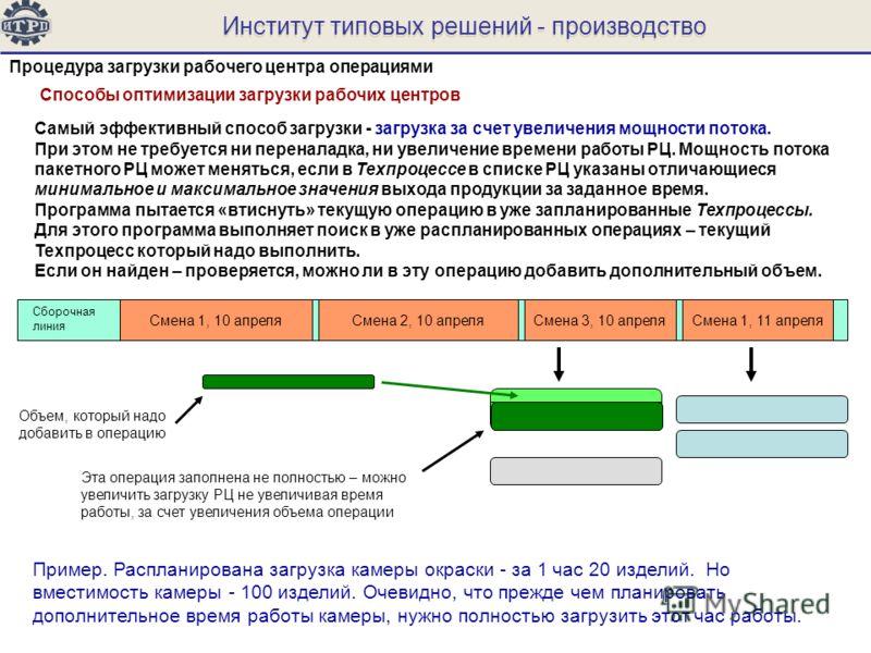 Институт типовых решений - производство Процедура загрузки рабочего центра операциями Способы оптимизации загрузки рабочих центров Самый эффективный способ загрузки - загрузка за счет увеличения мощности потока. При этом не требуется ни переналадка,