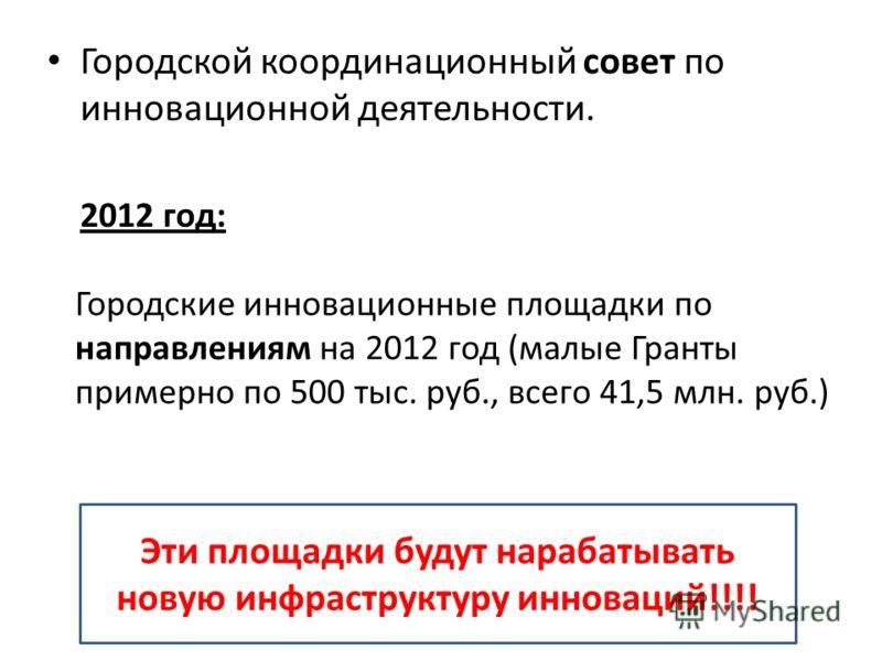 Городской координационный совет по инновационной деятельности. 2012 год: Городские инновационные площадки по направлениям на 2012 год (малые Гранты примерно по 500 тыс. руб., всего 41,5 млн. руб.) Эти площадки будут нарабатывать новую инфраструктуру