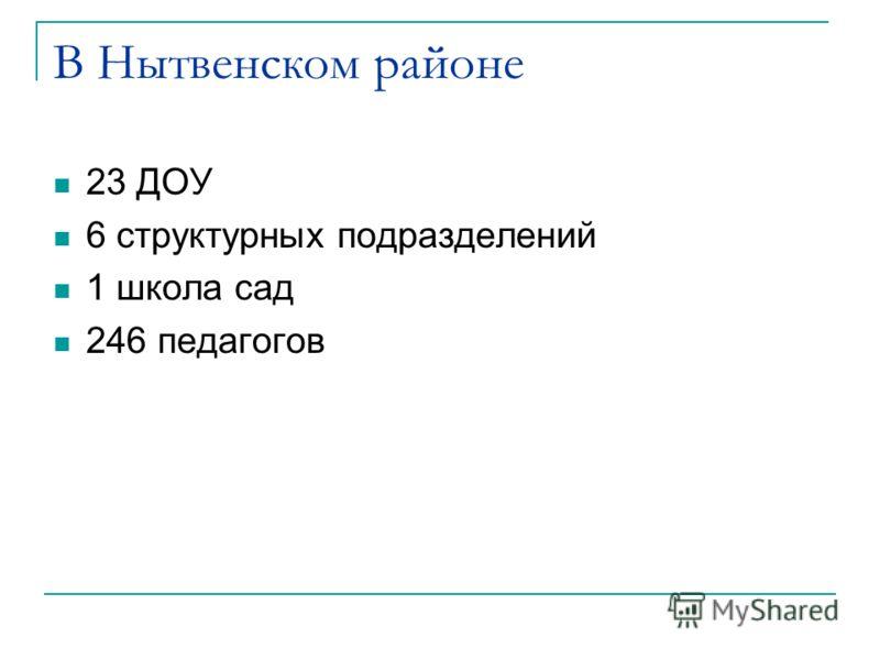 В Нытвенском районе 23 ДОУ 6 структурных подразделений 1 школа сад 246 педагогов