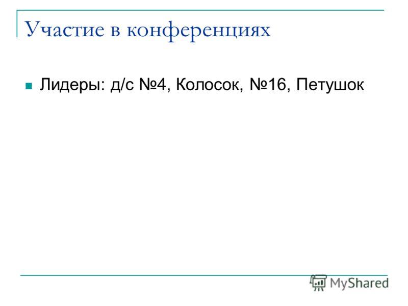 Участие в конференциях Лидеры: д/с 4, Колосок, 16, Петушок