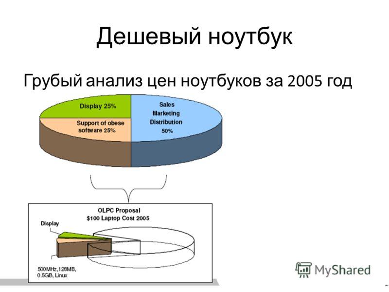 Дешевый ноутбук Грубый анализ цен ноутбуков за 2005 год