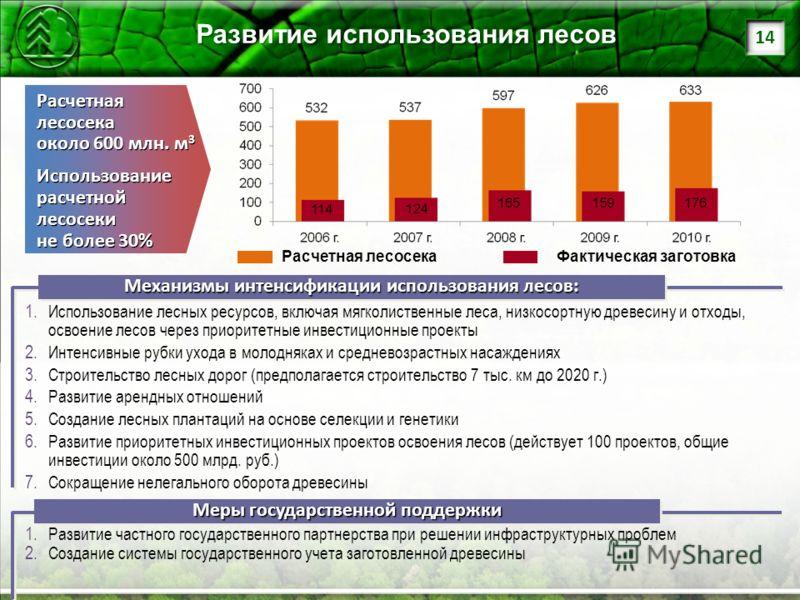 14 Расчетная лесосека около 600 млн. м 3 Использование расчетной лесосеки не более 30% Расчетная лесосека около 600 млн. м 3 Использование расчетной лесосеки не более 30% Механизмы интенсификации использования лесов: Развитие использования лесов 1. И