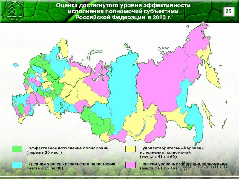 Оценка достигнутого уровня эффективности исполнения полномочий субъектами Российской Федерации в 2010 г. 25 - эффективное исполнение полномочий (первые 20 мест) - низкий уровень исполнения полномочий (места с 61 по 79) - удовлетворительный уровень ис