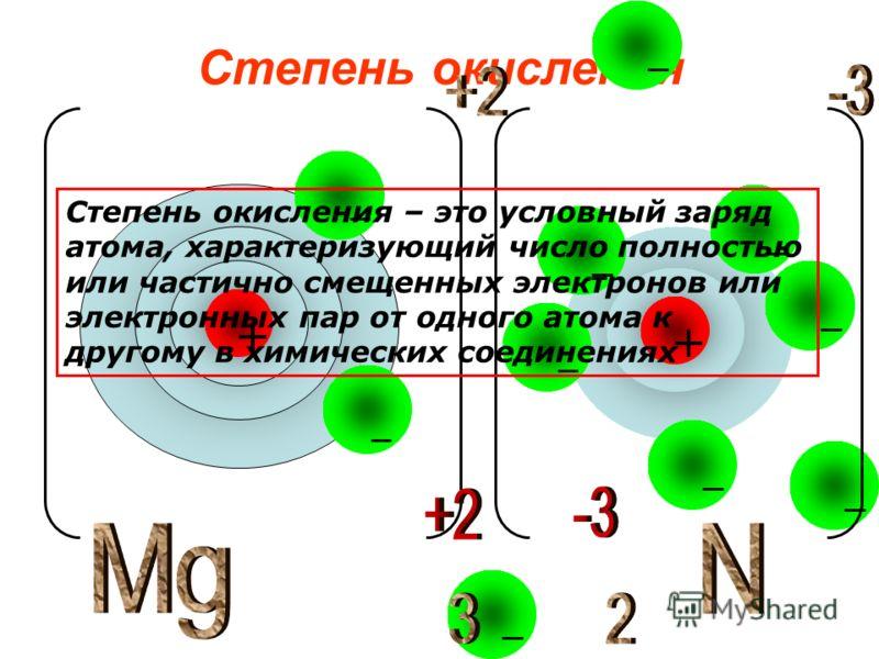 МОУ «СОШ» с. Терскол Мусралиева Л.Н.